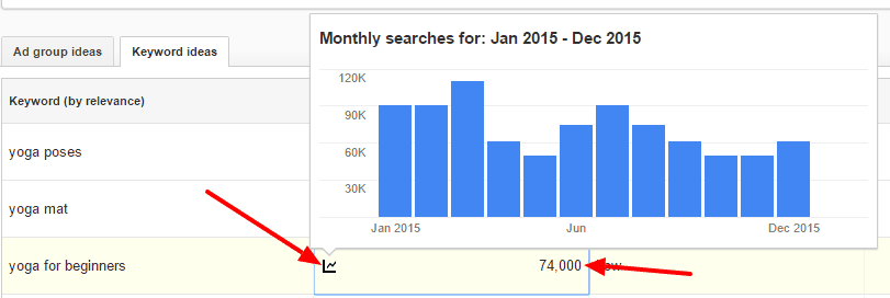 avmonthlysearches