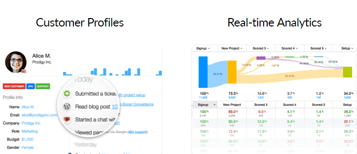 real-time-customer-analytics-woopra-1