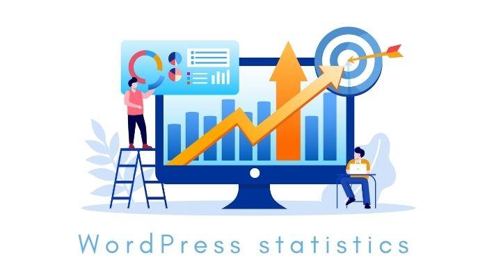 Interesting WordPress Statistics and Facts (2021)